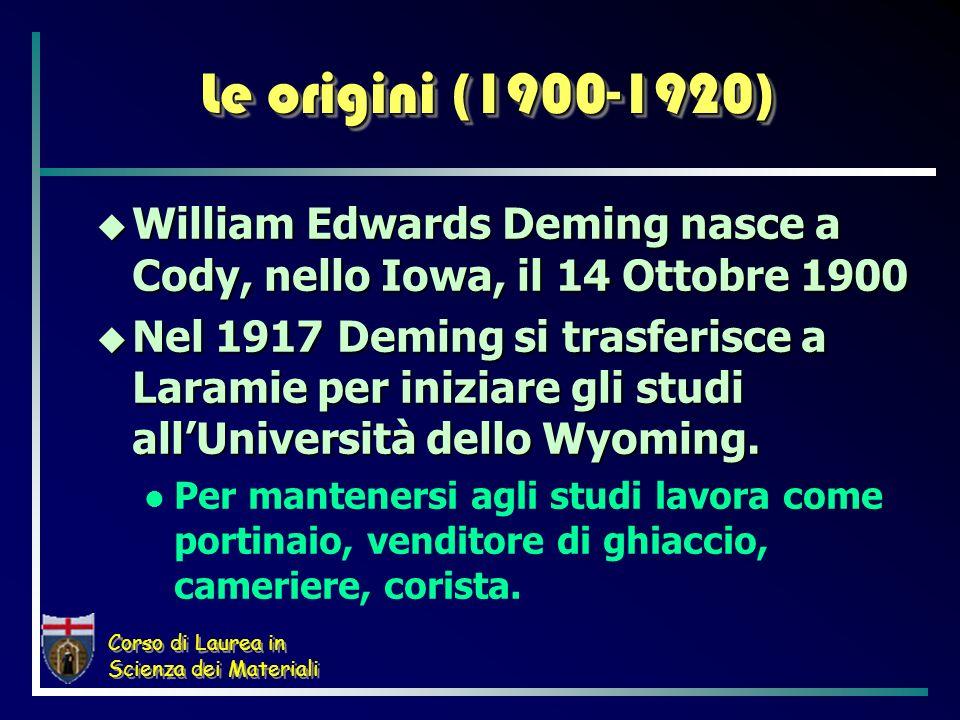 Corso di Laurea in Scienza dei Materiali Le origini (1920-1925) Nel 1921 si laurea in Matematica.