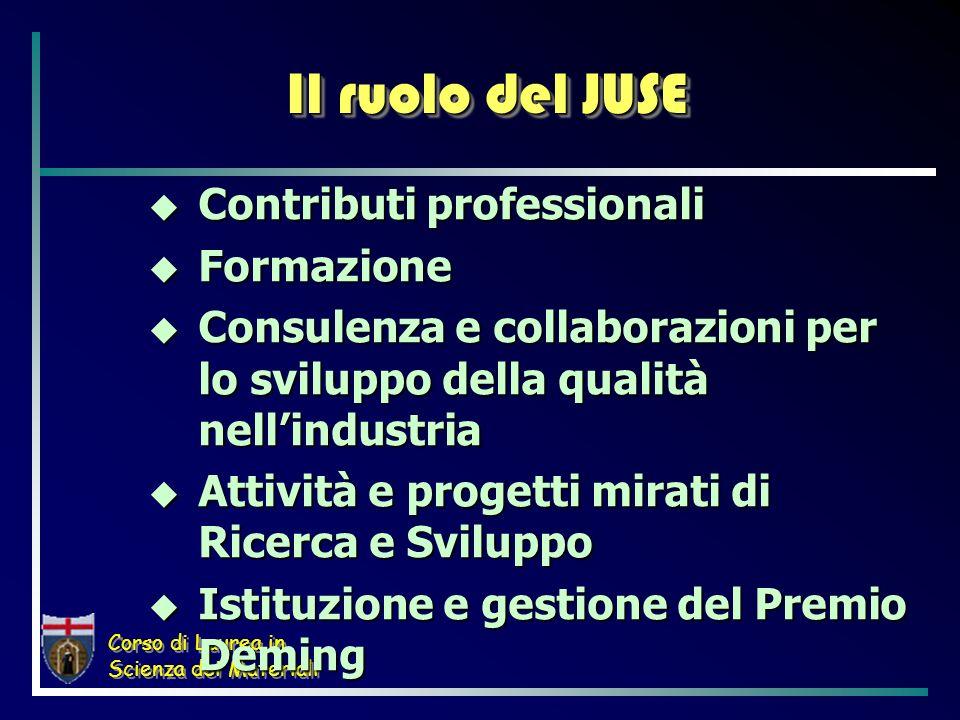 Corso di Laurea in Scienza dei Materiali Il ruolo del JUSE Contributi professionali Contributi professionali Formazione Formazione Consulenza e collab