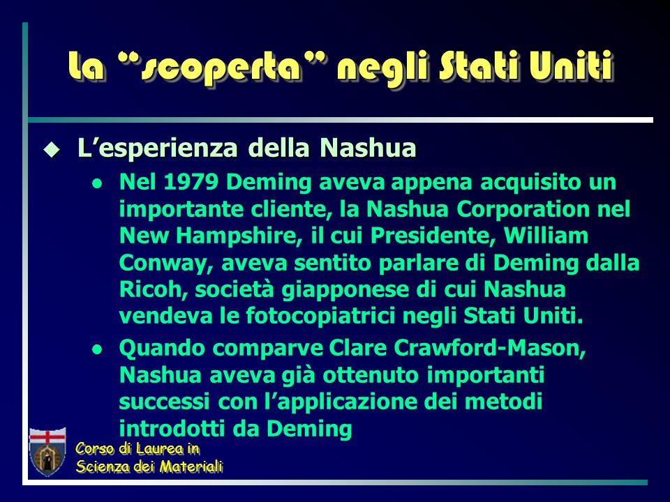 Corso di Laurea in Scienza dei Materiali La scoperta negli Stati Uniti Lesperienza della Nashua Lesperienza della Nashua Nel 1979 Deming aveva appena
