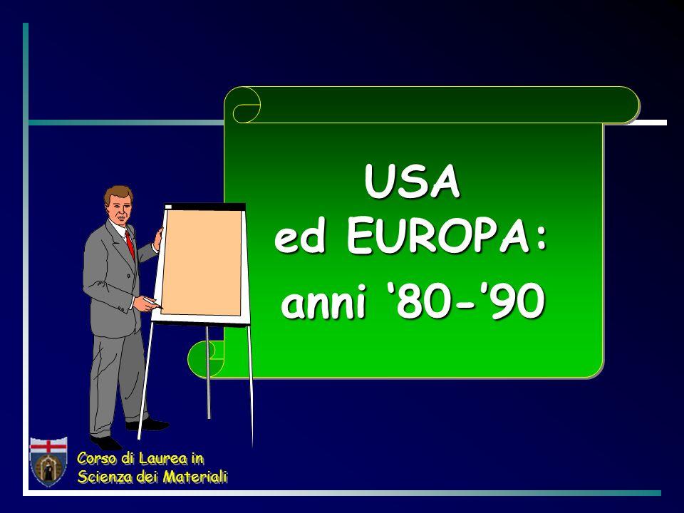 Corso di Laurea in Scienza dei Materiali USA ed EUROPA: anni 80-90 USA ed EUROPA: anni 80-90