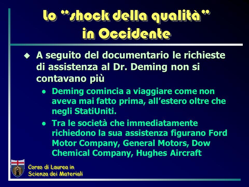Corso di Laurea in Scienza dei Materiali Lo shock della qualità in Occidente A seguito del documentario le richieste di assistenza al Dr. Deming non s