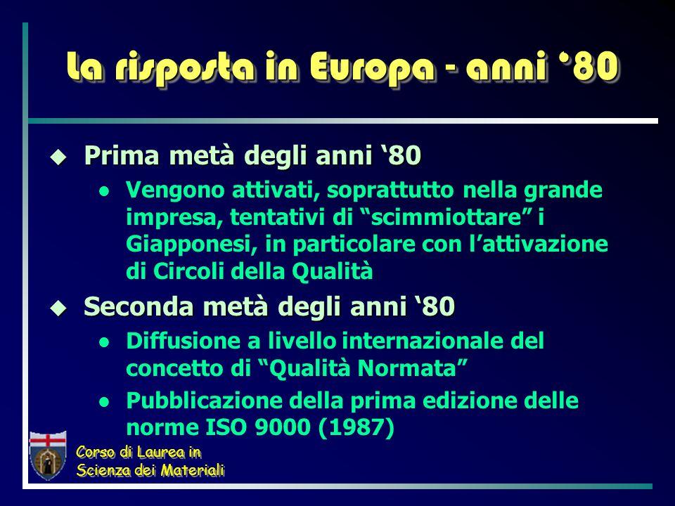 Corso di Laurea in Scienza dei Materiali La risposta in Europa - anni 80 Prima metà degli anni 80 Prima metà degli anni 80 Vengono attivati, soprattut