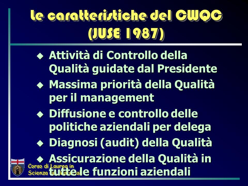 Corso di Laurea in Scienza dei Materiali Le caratteristiche del CWQC (JUSE 1987) Attività di Controllo della Qualità guidate dal Presidente Attività d
