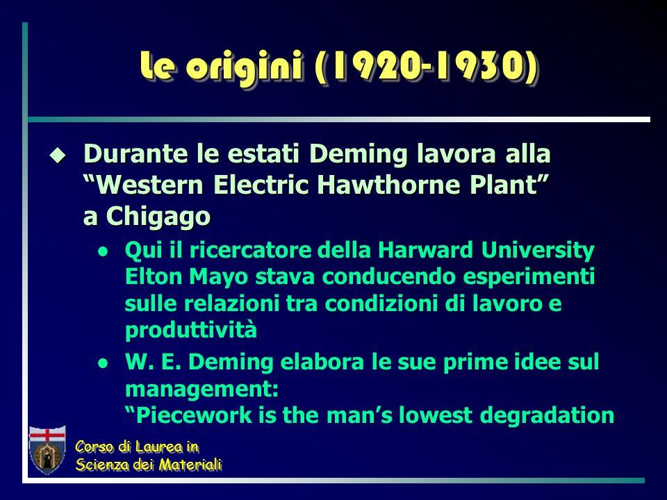Corso di Laurea in Scienza dei Materiali Le origini (1920-1930) Durante le estati Deming lavora alla Western Electric Hawthorne Plant a Chigago Durant