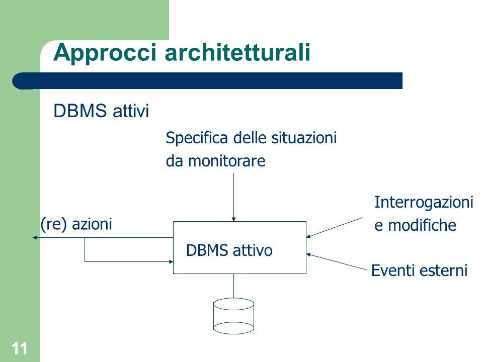 11 Approcci architetturali DBMS attivi Interrogazioni e modifiche DBMS attivo Eventi esterni Specifica delle situazioni da monitorare (re) azioni