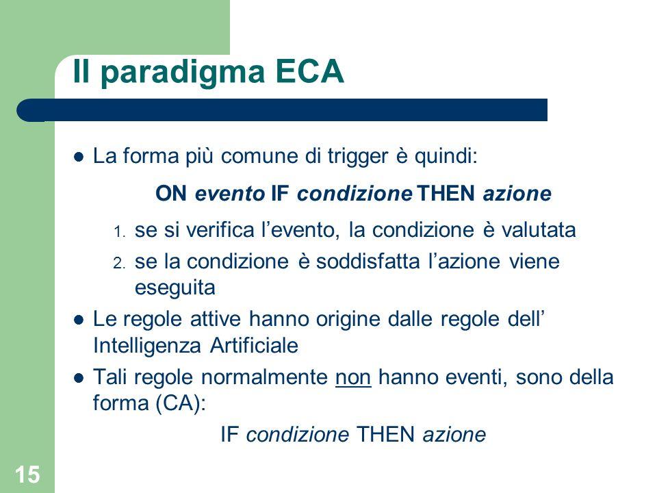 15 Il paradigma ECA La forma più comune di trigger è quindi: ON evento IF condizione THEN azione 1.