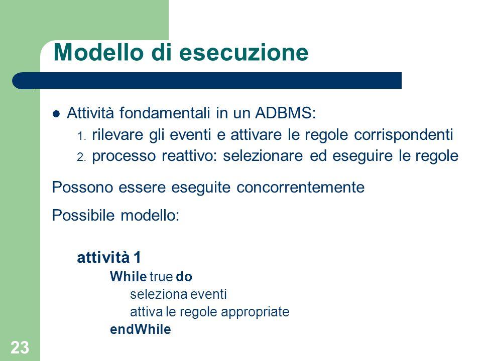 23 Modello di esecuzione l Attività fondamentali in un ADBMS: 1.