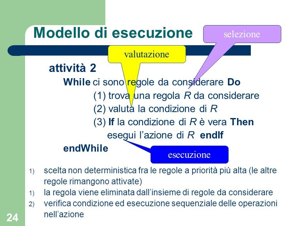 24 valutazione selezione Modello di esecuzione attività 2 While ci sono regole da considerare Do (1) trova una regola R da considerare (2) valuta la condizione di R (3) If la condizione di R è vera Then esegui lazione di R endIf endWhile esecuzione 1) scelta non deterministica fra le regole a priorità più alta (le altre regole rimangono attivate) 1) la regola viene eliminata dallinsieme di regole da considerare 2) verifica condizione ed esecuzione sequenziale delle operazioni nellazione