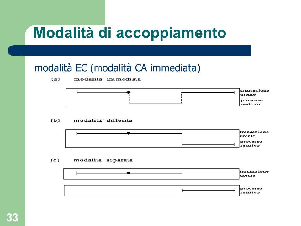 33 Modalità di accoppiamento modalità EC (modalità CA immediata)