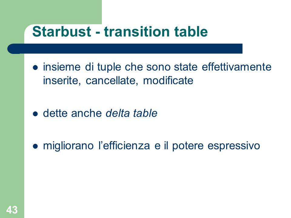 43 Starbust - transition table insieme di tuple che sono state effettivamente inserite, cancellate, modificate dette anche delta table migliorano lefficienza e il potere espressivo