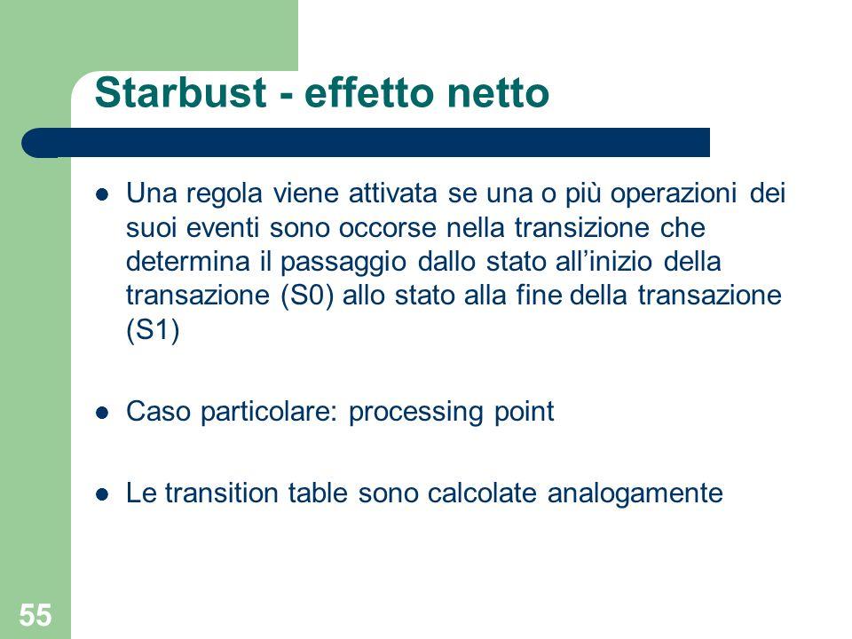 55 Starbust - effetto netto Una regola viene attivata se una o più operazioni dei suoi eventi sono occorse nella transizione che determina il passaggio dallo stato allinizio della transazione (S0) allo stato alla fine della transazione (S1) Caso particolare: processing point Le transition table sono calcolate analogamente