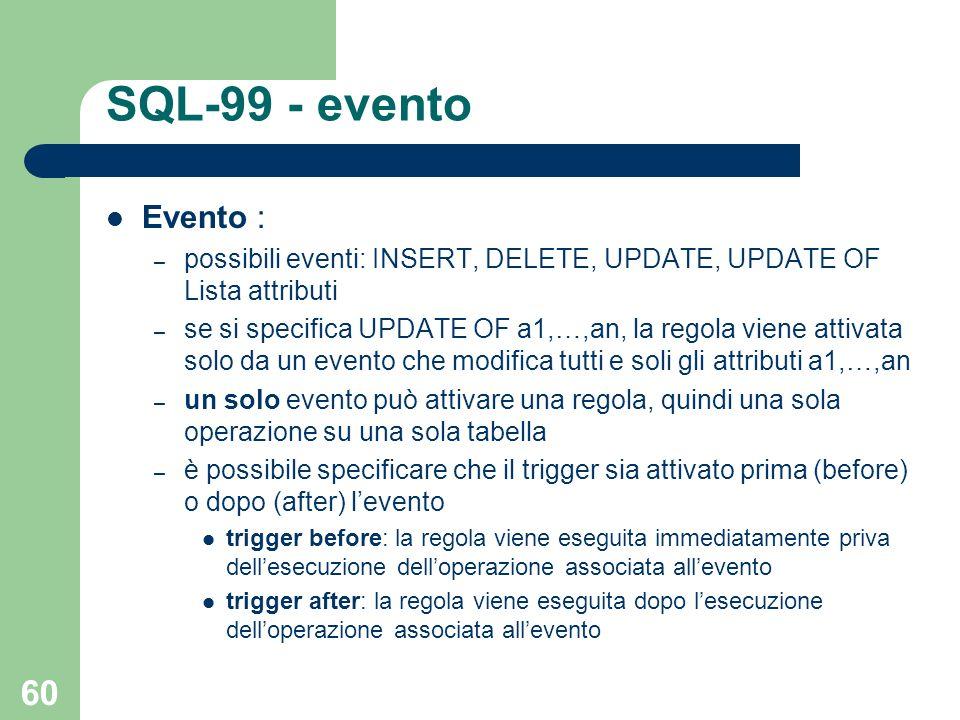 60 SQL-99 - evento Evento : – possibili eventi: INSERT, DELETE, UPDATE, UPDATE OF Lista attributi – se si specifica UPDATE OF a1,…,an, la regola viene attivata solo da un evento che modifica tutti e soli gli attributi a1,…,an – un solo evento può attivare una regola, quindi una sola operazione su una sola tabella – è possibile specificare che il trigger sia attivato prima (before) o dopo (after) levento trigger before: la regola viene eseguita immediatamente priva dellesecuzione delloperazione associata allevento trigger after: la regola viene eseguita dopo lesecuzione delloperazione associata allevento