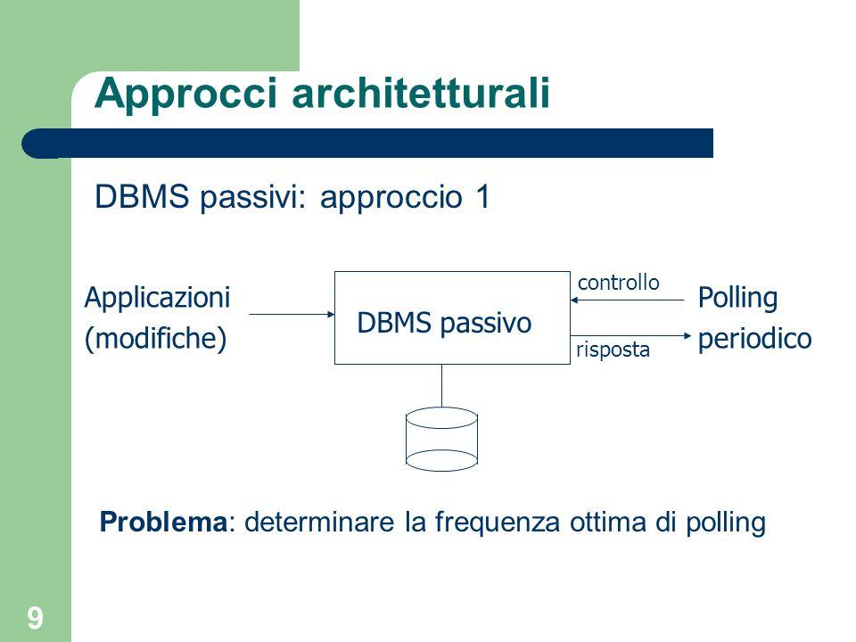 10 Approcci architetturali DBMS passivi: approccio 2 DBMS passivo Applicazioni estese con codice per il monitoraggio di situazioni Problema: zCompromette la modularità e la riusabilità del codice zquando cambia la condizione monitorata, cambia lapplicazione zLa logica è esterna alla base di dati