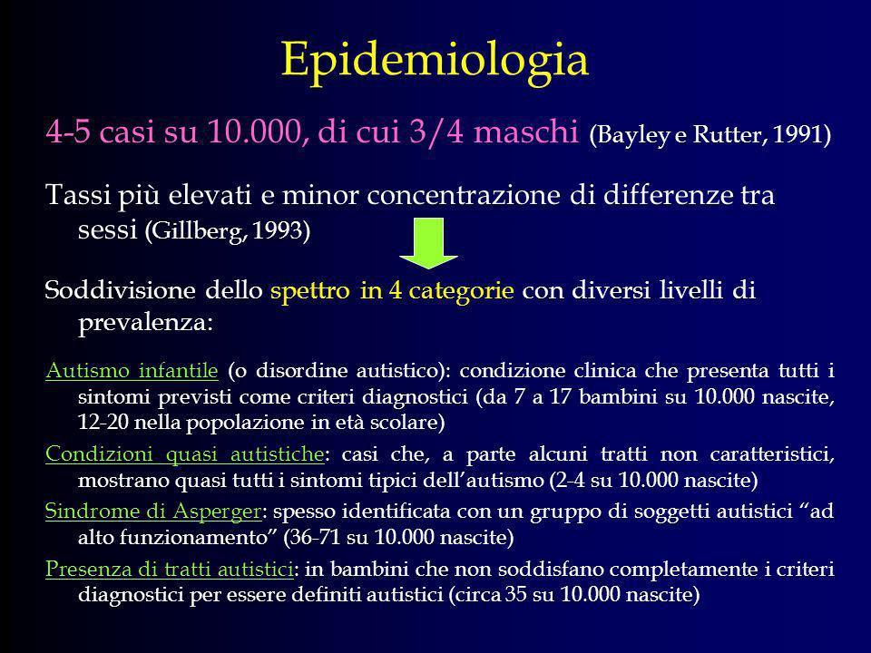 Epidemiologia 4-5 casi su 10.000, di cui 3/4 maschi (Bayley e Rutter, 1991) Tassi più elevati e minor concentrazione di differenze tra sessi (Gillberg