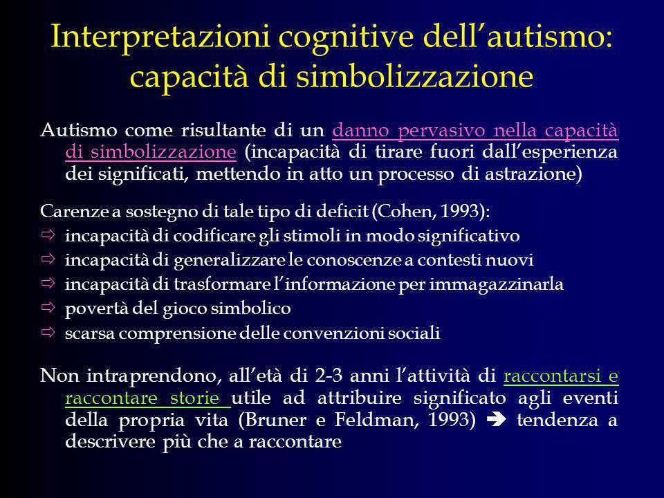 Interpretazioni cognitive dellautismo: capacità di simbolizzazione Autismo come risultante di un danno pervasivo nella capacità di simbolizzazione (in