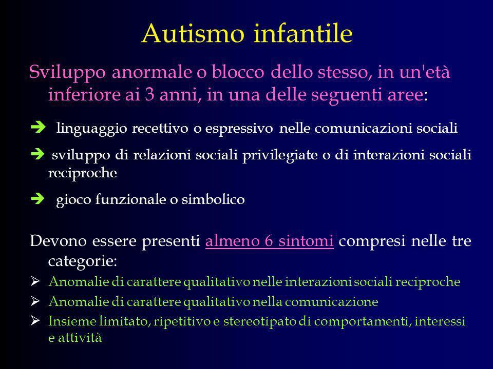 Autismo infantile Sviluppo anormale o blocco dello stesso, in un'età inferiore ai 3 anni, in una delle seguenti aree: linguaggio recettivo o espressiv