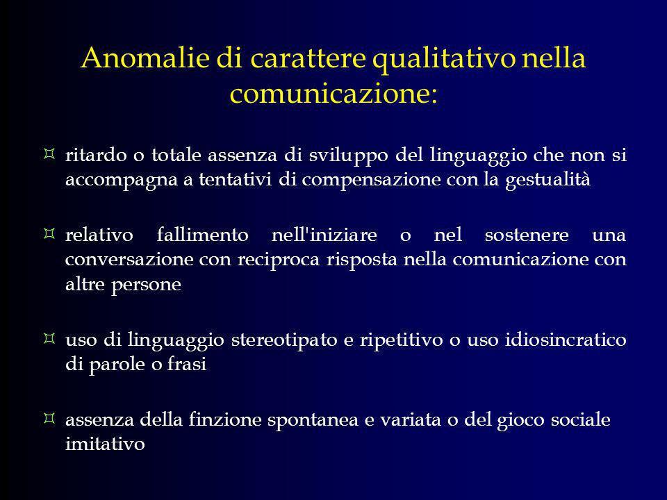 Anomalie di carattere qualitativo nella comunicazione: ritardo o totale assenza di sviluppo del linguaggio che non si accompagna a tentativi di compen