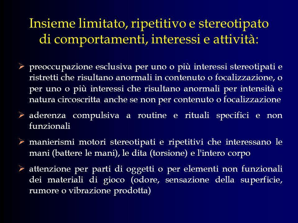 Insieme limitato, ripetitivo e stereotipato di comportamenti, interessi e attività: preoccupazione esclusiva per uno o più interessi stereotipati e ri