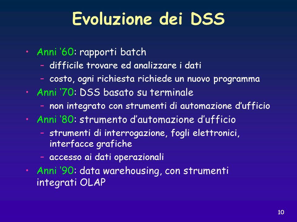 10 Evoluzione dei DSS Anni 60: rapporti batch –difficile trovare ed analizzare i dati –costo, ogni richiesta richiede un nuovo programma Anni 70: DSS