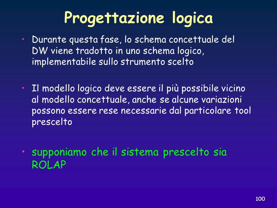 100 Progettazione logica Durante questa fase, lo schema concettuale del DW viene tradotto in uno schema logico, implementabile sullo strumento scelto
