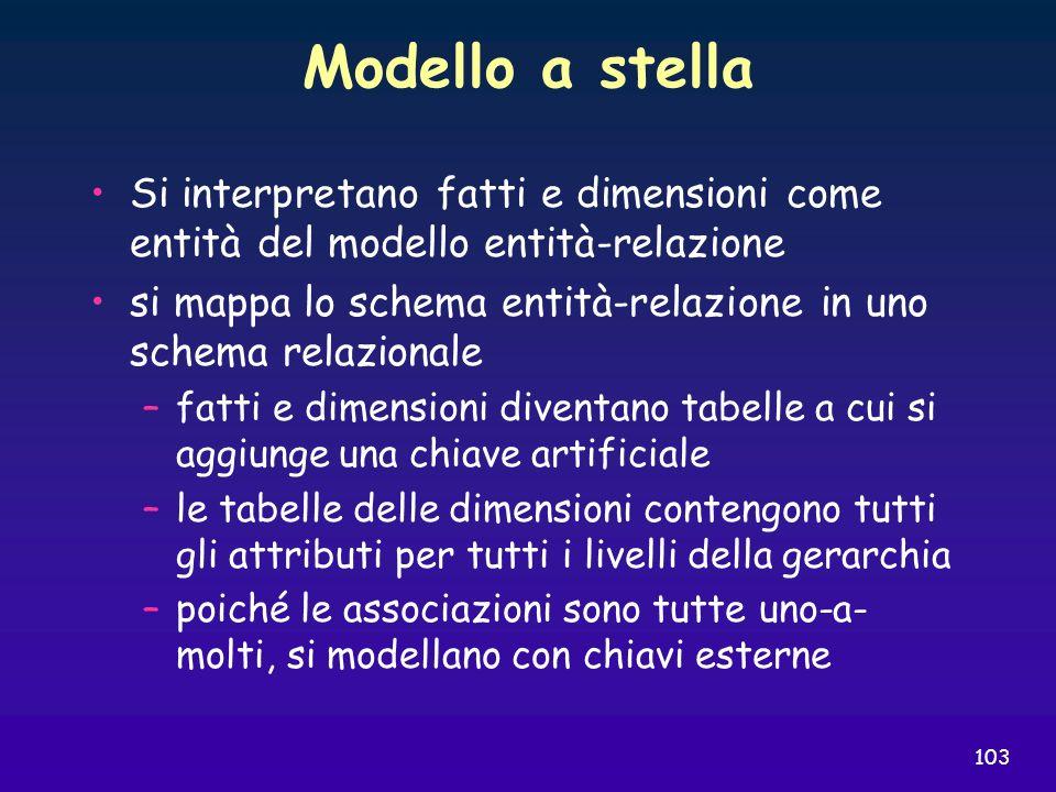 103 Modello a stella Si interpretano fatti e dimensioni come entità del modello entità-relazione si mappa lo schema entità-relazione in uno schema rel