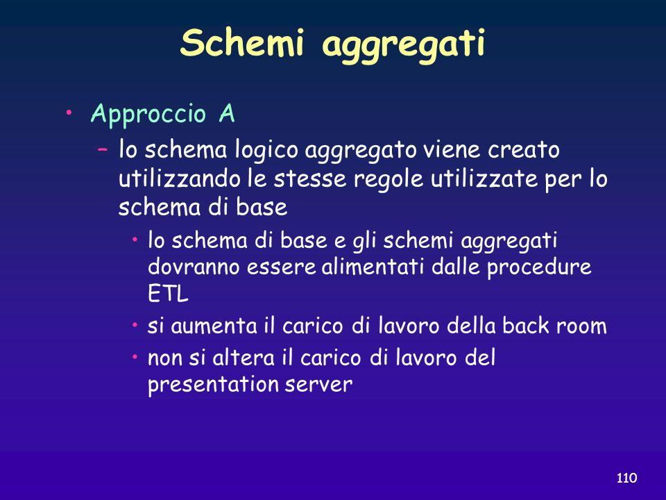 110 Schemi aggregati Approccio A –lo schema logico aggregato viene creato utilizzando le stesse regole utilizzate per lo schema di base lo schema di b