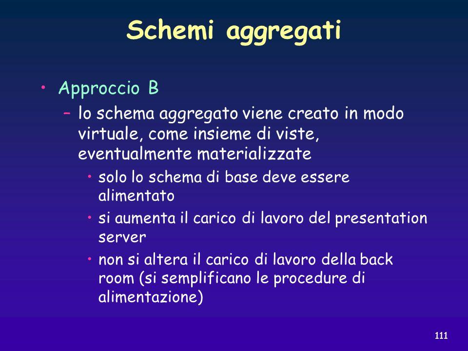 111 Schemi aggregati Approccio B –lo schema aggregato viene creato in modo virtuale, come insieme di viste, eventualmente materializzate solo lo schem