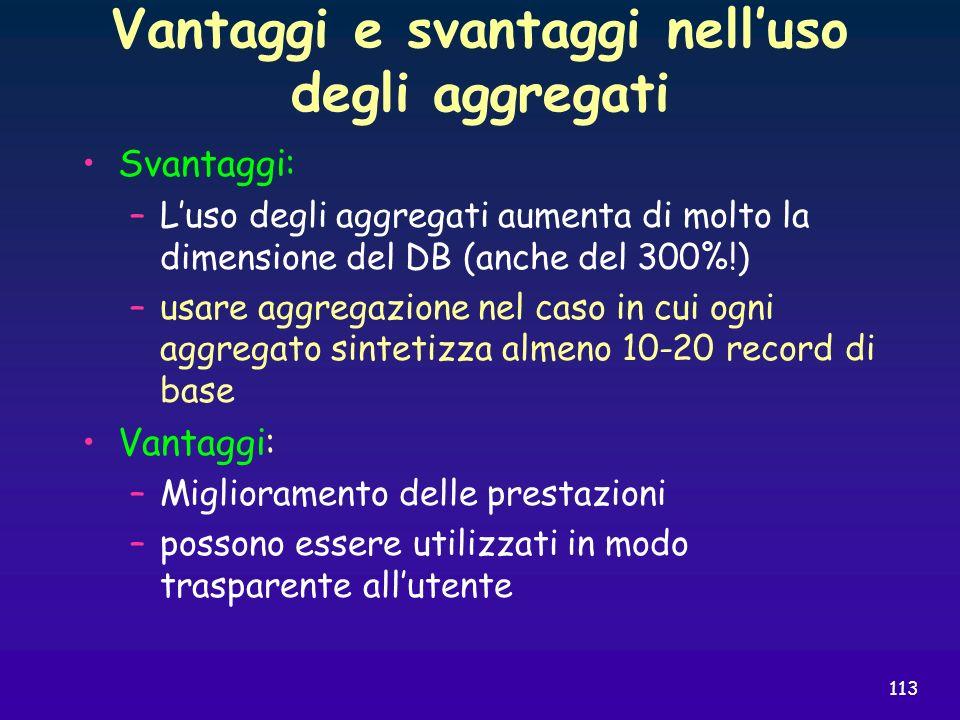 113 Vantaggi e svantaggi nelluso degli aggregati Svantaggi: –Luso degli aggregati aumenta di molto la dimensione del DB (anche del 300%!) –usare aggre