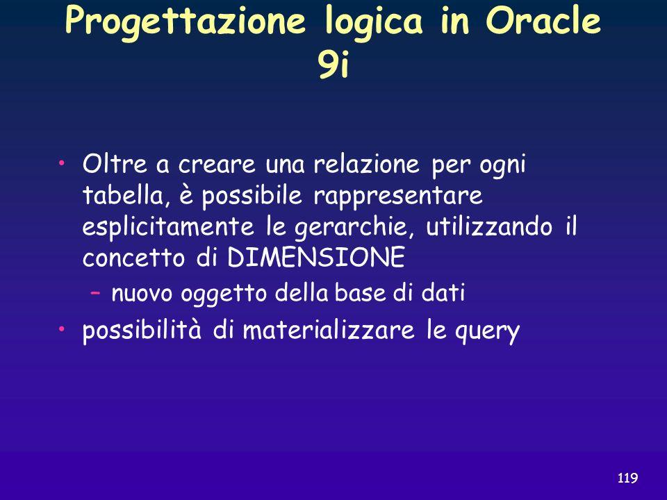 119 Progettazione logica in Oracle 9i Oltre a creare una relazione per ogni tabella, è possibile rappresentare esplicitamente le gerarchie, utilizzand