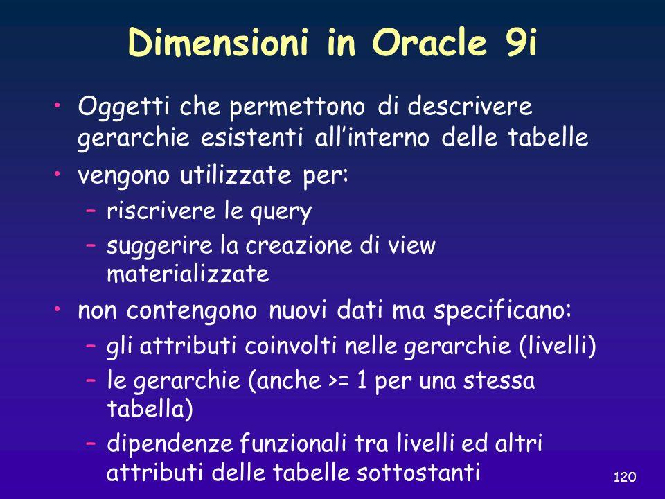120 Dimensioni in Oracle 9i Oggetti che permettono di descrivere gerarchie esistenti allinterno delle tabelle vengono utilizzate per: –riscrivere le q