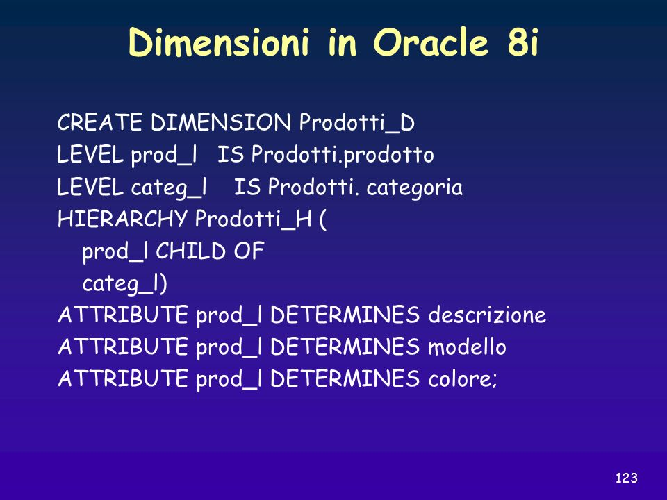 123 Dimensioni in Oracle 8i CREATE DIMENSION Prodotti_D LEVEL prod_l IS Prodotti.prodotto LEVEL categ_l IS Prodotti. categoria HIERARCHY Prodotti_H (