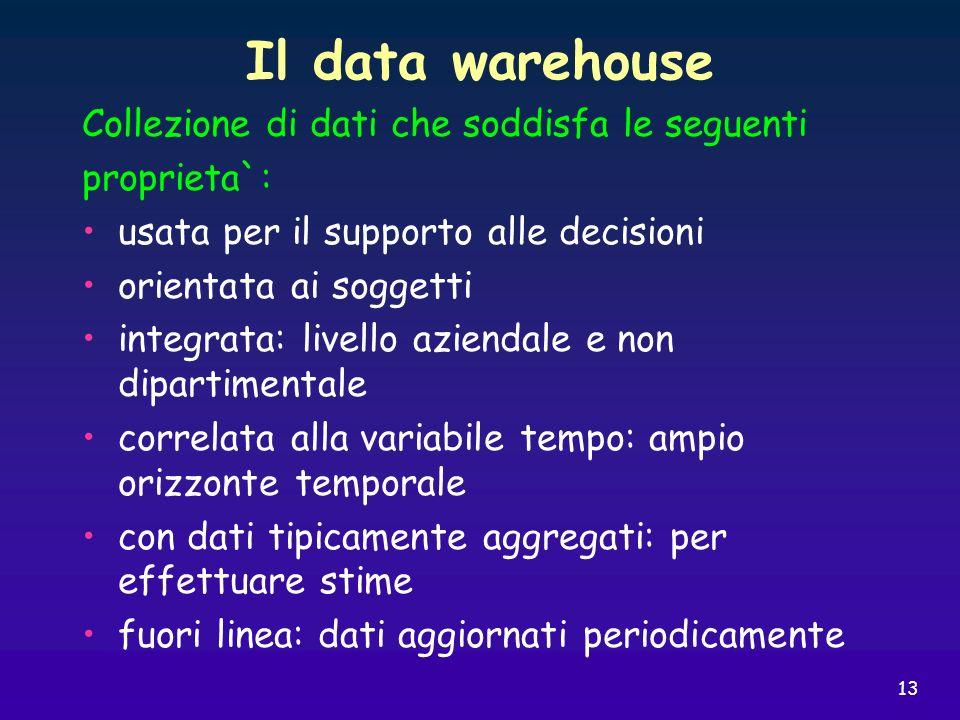 13 Il data warehouse Collezione di dati che soddisfa le seguenti proprieta`: usata per il supporto alle decisioni orientata ai soggetti integrata: liv