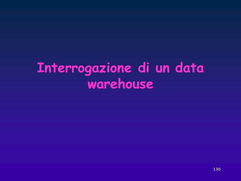 130 Interrogazione di un data warehouse