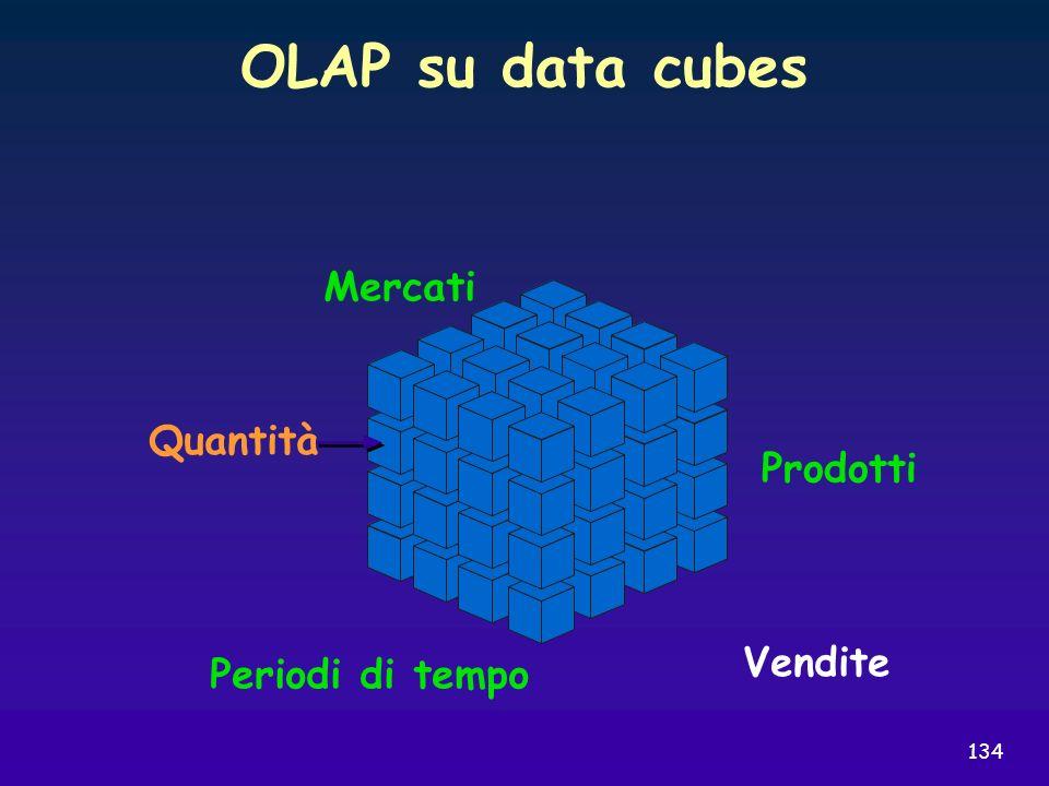 134 OLAP su data cubes Prodotti Periodi di tempo Mercati Quantità Vendite
