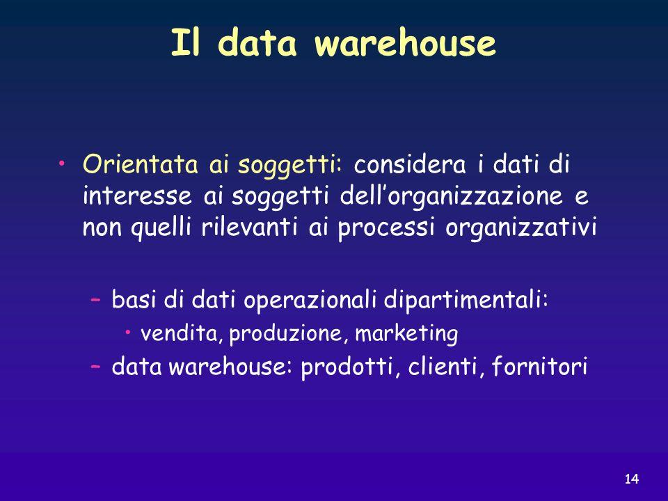 14 Il data warehouse Orientata ai soggetti: considera i dati di interesse ai soggetti dellorganizzazione e non quelli rilevanti ai processi organizzat