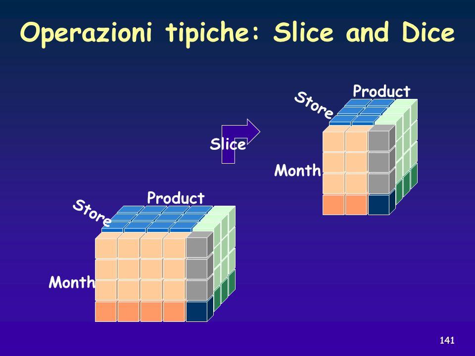 141 Operazioni tipiche: Slice and Dice Product Store Month Slice Product Store Month