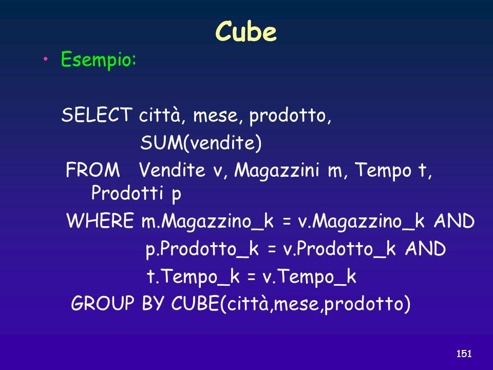 151 Cube Esempio: SELECT città, mese, prodotto, SUM(vendite) FROM Vendite v, Magazzini m, Tempo t, Prodotti p WHERE m.Magazzino_k = v.Magazzino_k AND