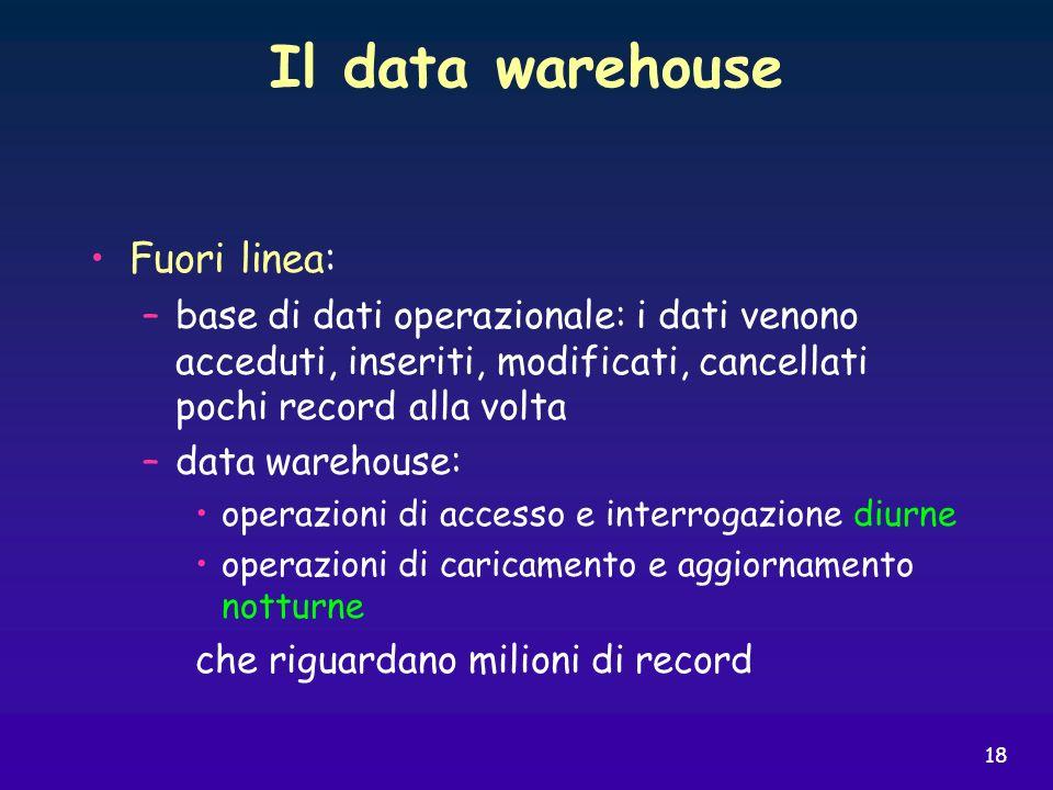 18 Il data warehouse Fuori linea: –base di dati operazionale: i dati venono acceduti, inseriti, modificati, cancellati pochi record alla volta –data w