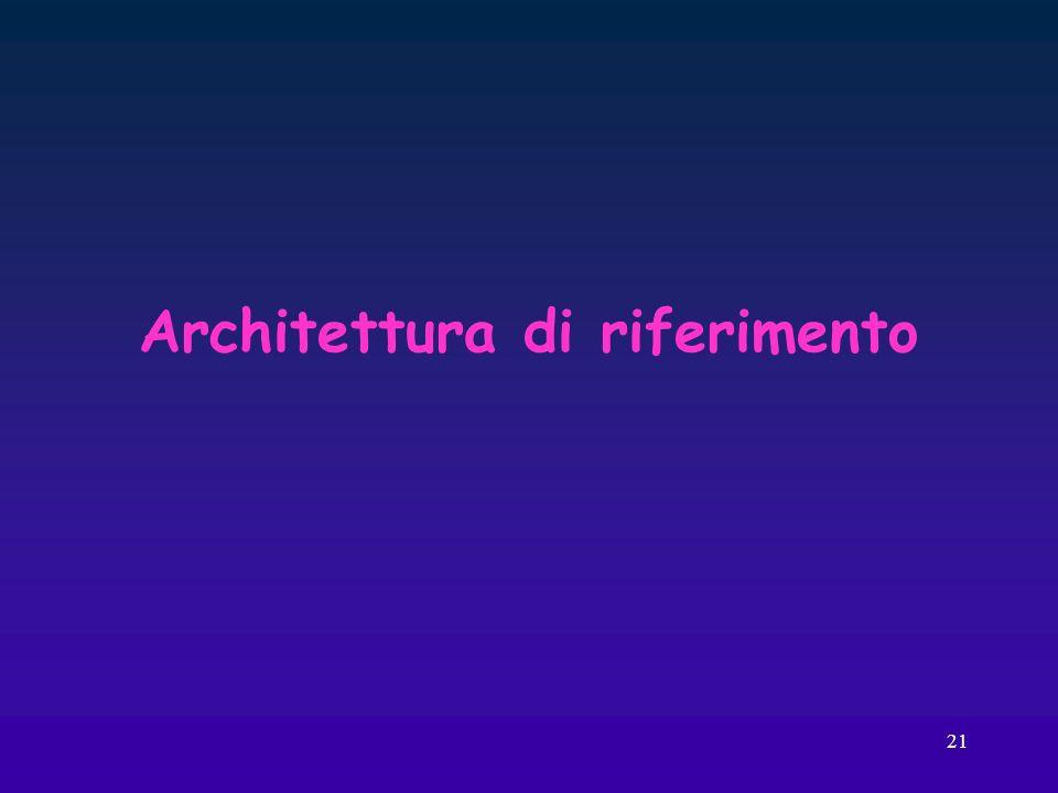 21 Architettura di riferimento