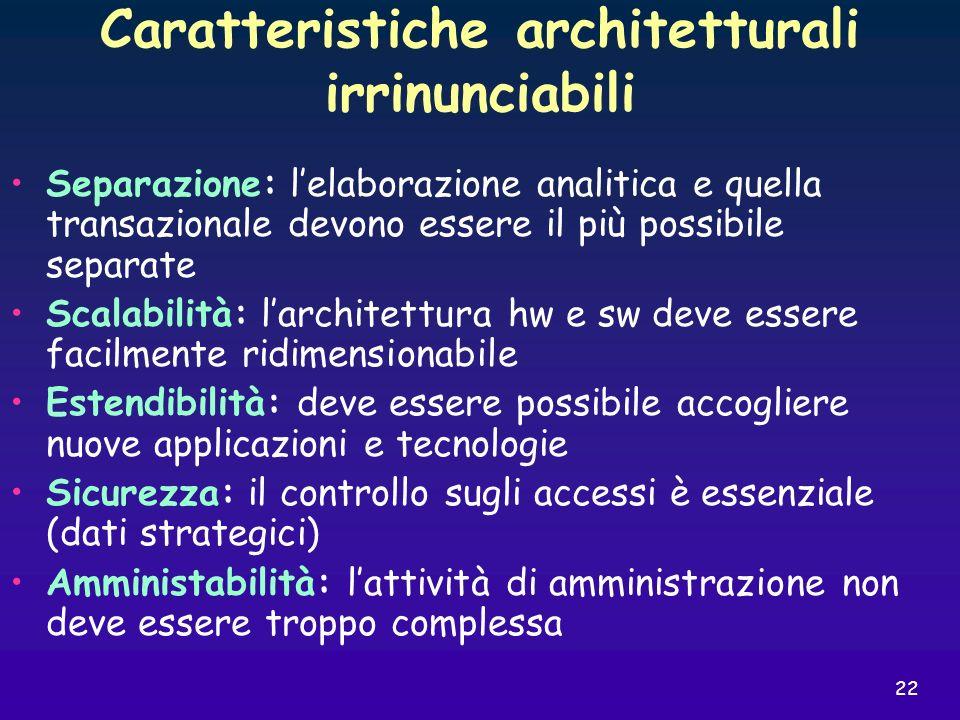 22 Caratteristiche architetturali irrinunciabili Separazione: lelaborazione analitica e quella transazionale devono essere il più possibile separate S