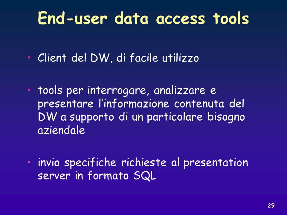 29 End-user data access tools Client del DW, di facile utilizzo tools per interrogare, analizzare e presentare linformazione contenuta del DW a suppor