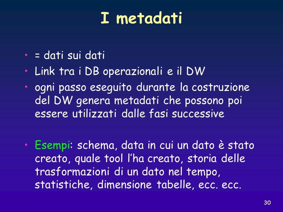 30 I metadati = dati sui dati Link tra i DB operazionali e il DW ogni passo eseguito durante la costruzione del DW genera metadati che possono poi ess