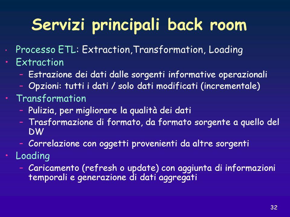32 Servizi principali back room Processo ETL: Extraction,Transformation, Loading Extraction –Estrazione dei dati dalle sorgenti informative operaziona