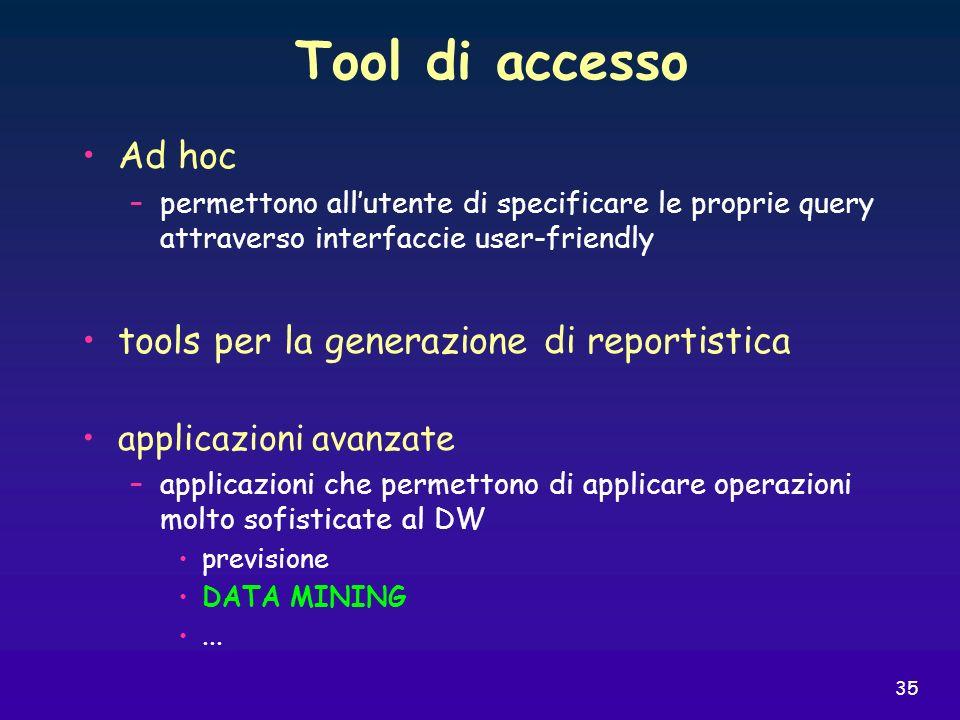 35 Tool di accesso Ad hoc –permettono allutente di specificare le proprie query attraverso interfaccie user-friendly tools per la generazione di repor