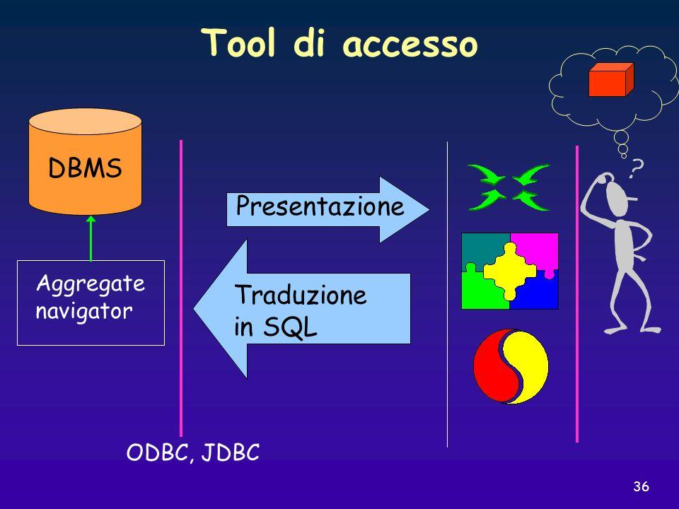 36 Tool di accesso DBMS Traduzione in SQL Presentazione ODBC, JDBC Aggregate navigator
