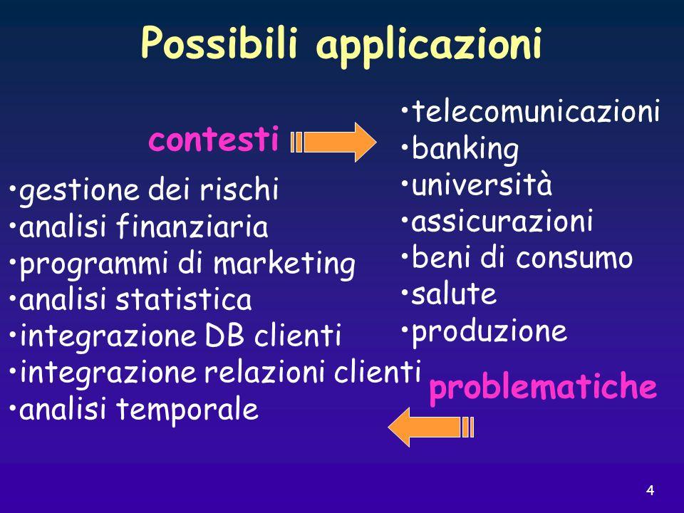 4 Possibili applicazioni gestione dei rischi analisi finanziaria programmi di marketing analisi statistica integrazione DB clienti integrazione relazi
