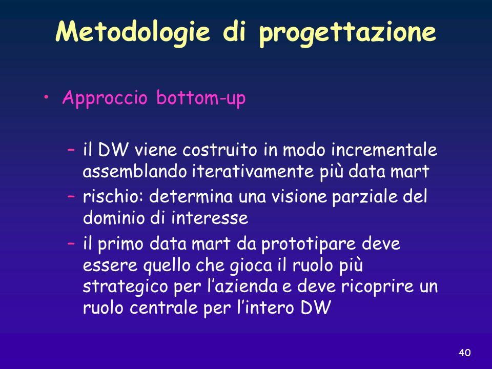 40 Metodologie di progettazione Approccio bottom-up –il DW viene costruito in modo incrementale assemblando iterativamente più data mart –rischio: det