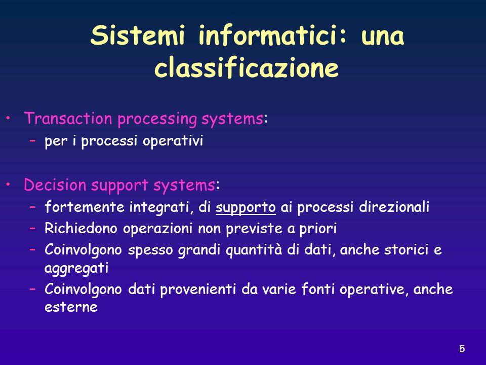 5 Sistemi informatici: una classificazione Transaction processing systems: –per i processi operativi Decision support systems: –fortemente integrati,