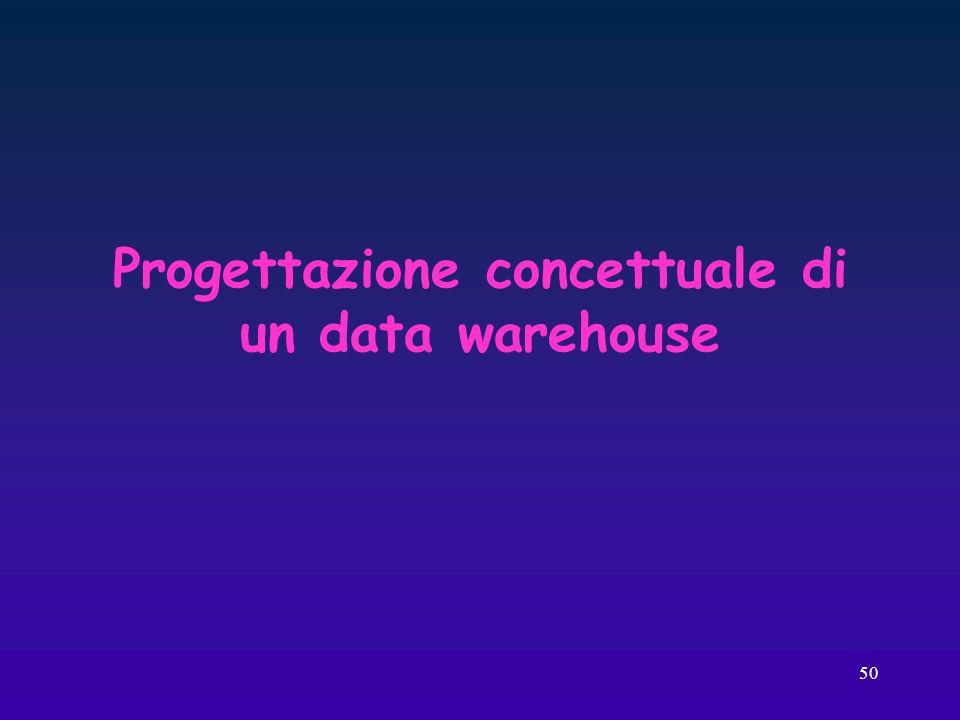 50 Progettazione concettuale di un data warehouse