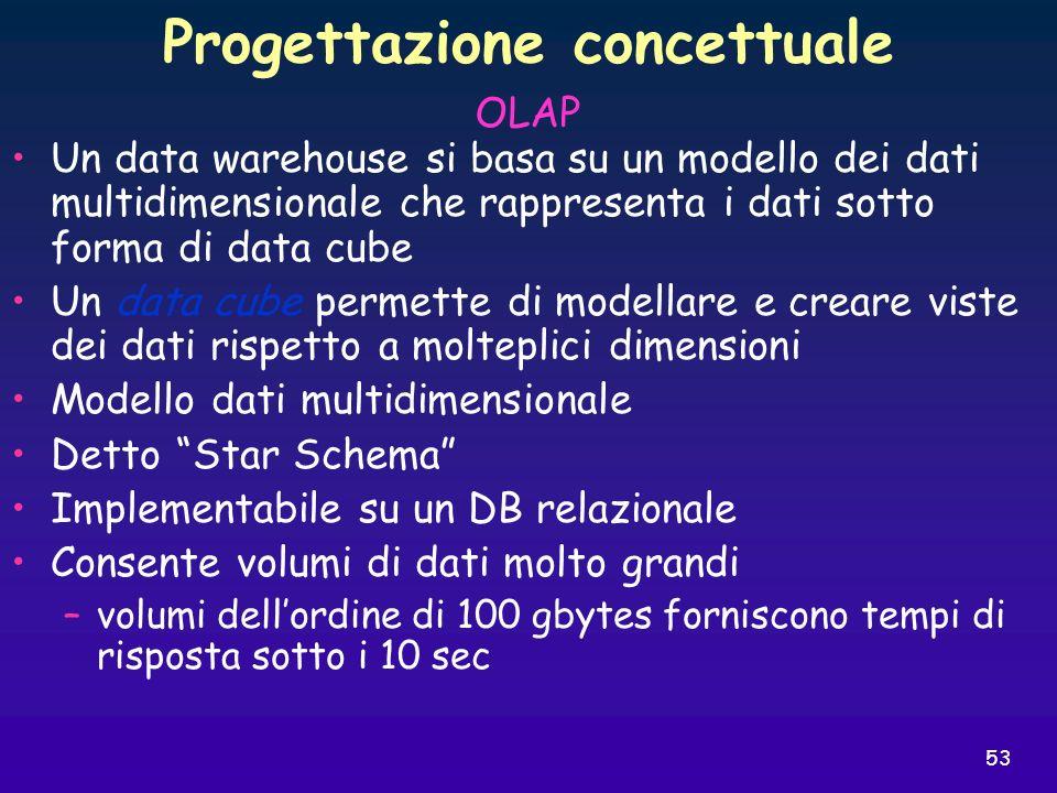 53 Un data warehouse si basa su un modello dei dati multidimensionale che rappresenta i dati sotto forma di data cube Un data cube permette di modella
